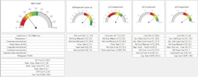 Ny dashboard från ClimaCheck