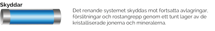 https://slussen.azureedge.net/image/43604/Skyddar_med_Bauer_Vattenbehandlingssystem.jpg