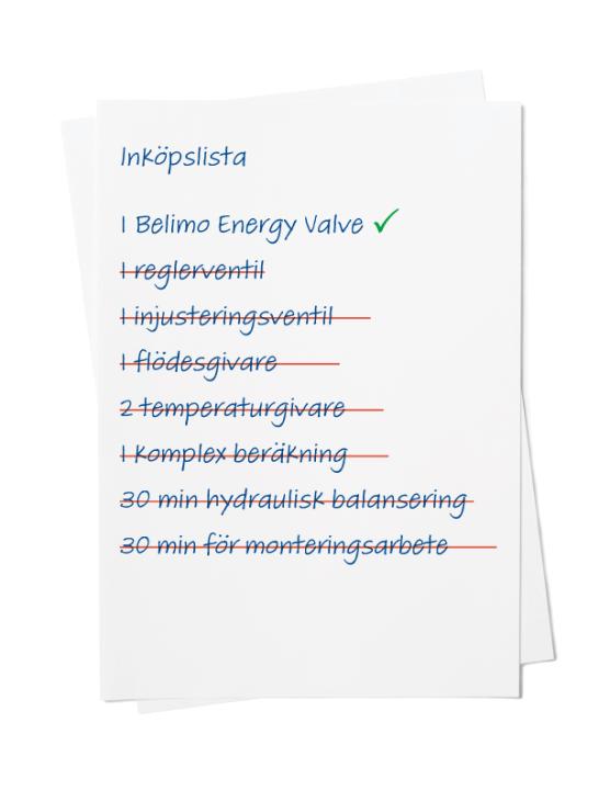 https://slussen.azureedge.net/image/65/shopping-list.jpg